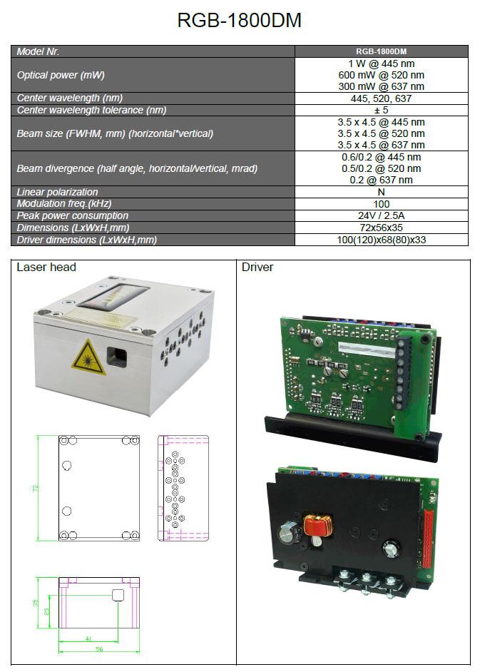 Kvant-Lasermodul_RGB-2000DM_technische_daten